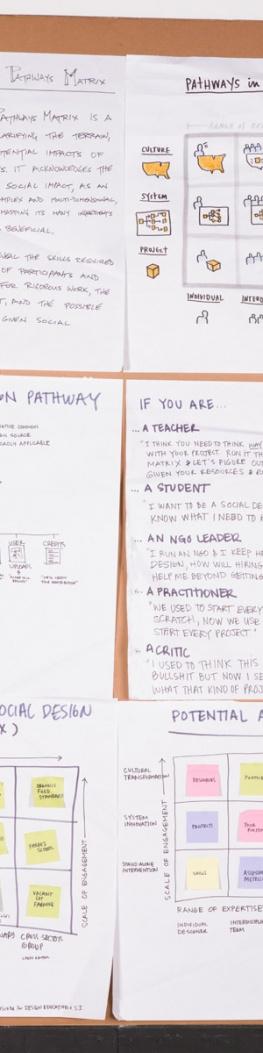 Social Design Pathways Matrix