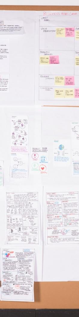 Business Model Canvas Social Impact Design Edition
